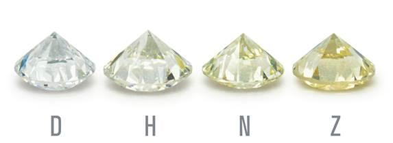 image sur la couleur des diamants