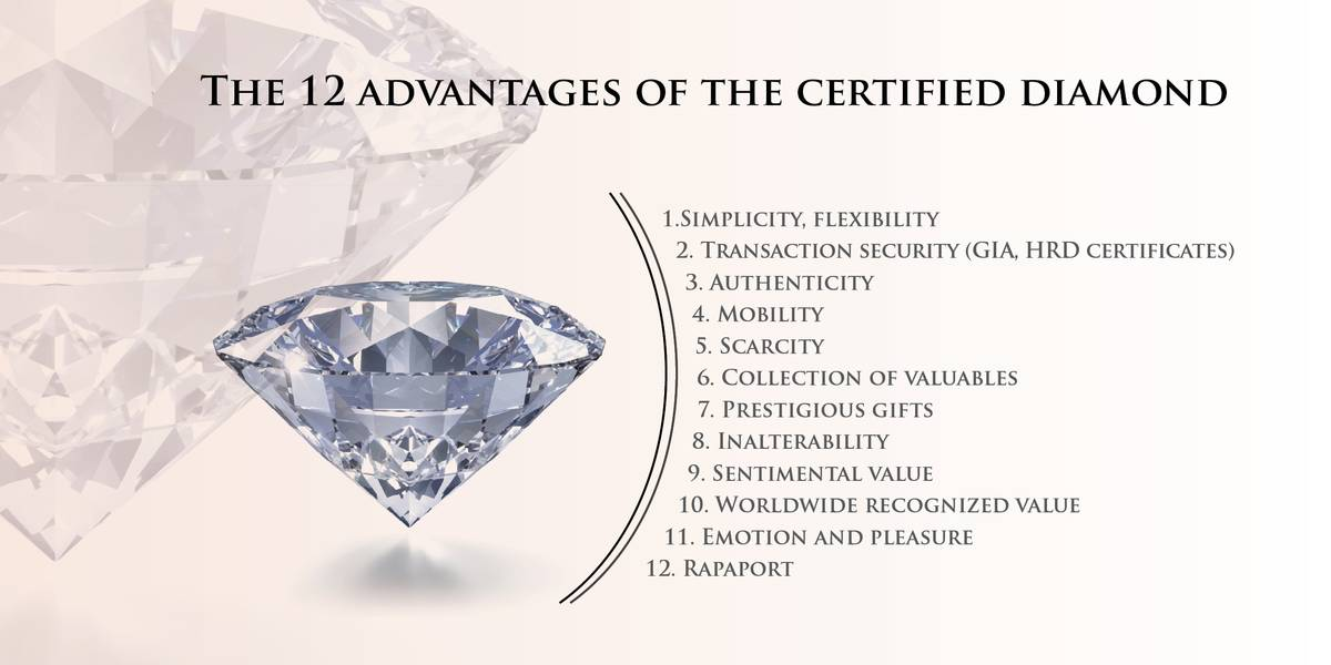 the 12 advantages of certified diamond