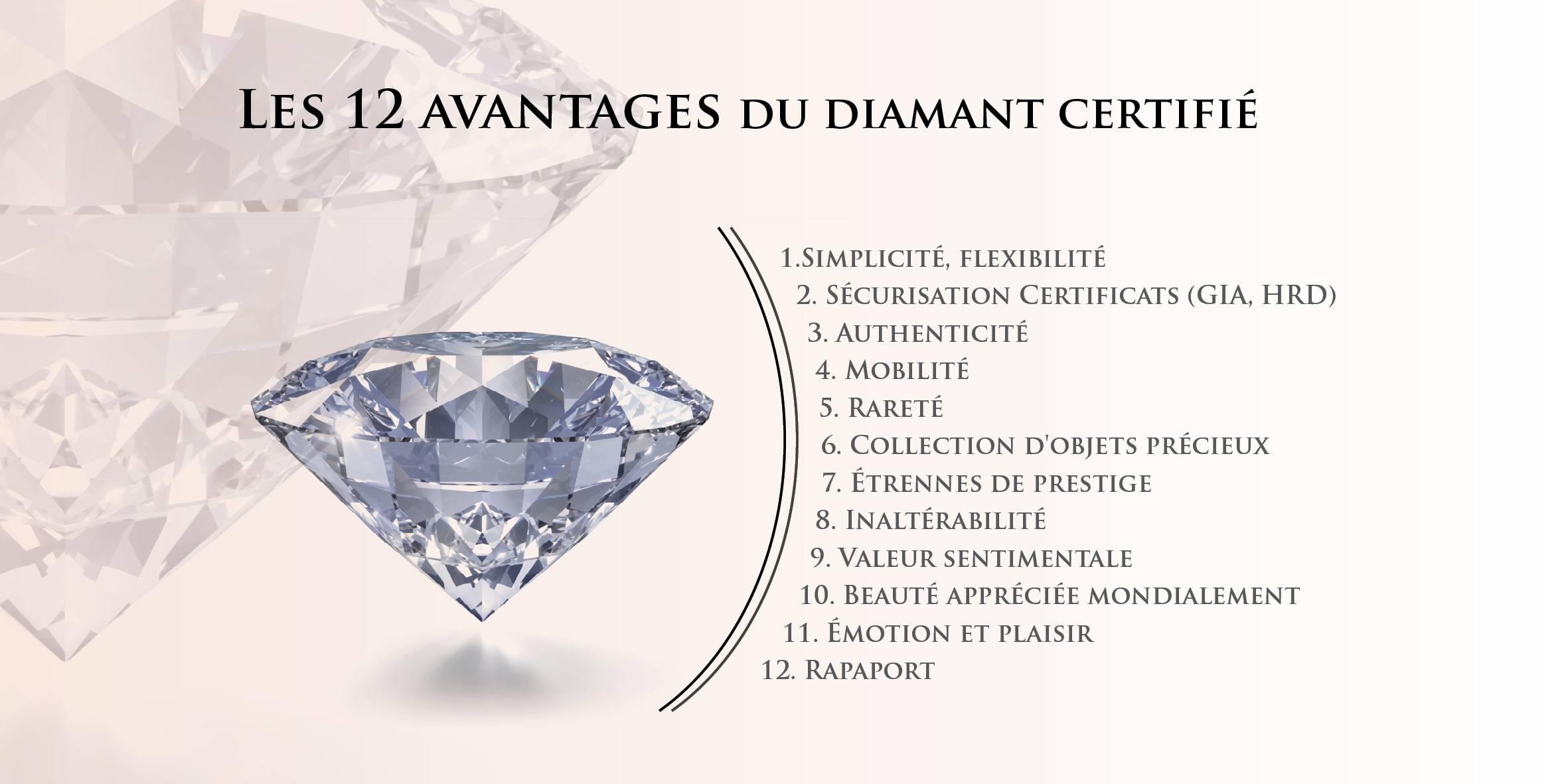 les avantages du diamant certifié